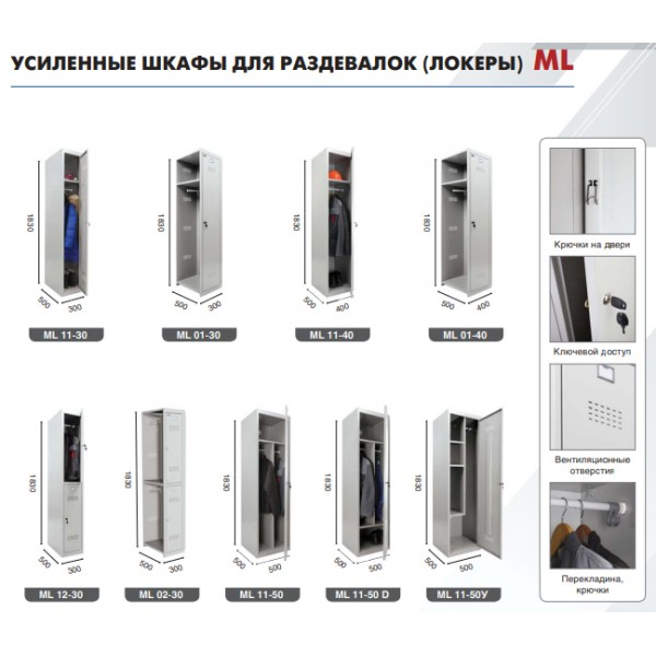 Шкаф для одежды ПРАКТИК усиленный ML 11-50 (базовый модуль)